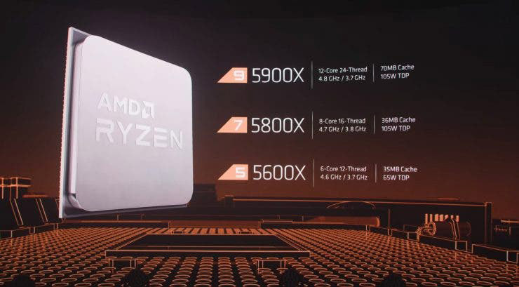 Nvidia RTX 3080 con AMD Ryzen 07