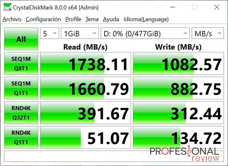 ORICO Thunderbolt 3 NVME M2 Enclosure Crystal Disk Mark