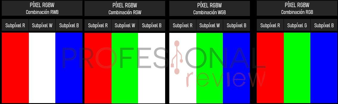 PIXELES RGBW