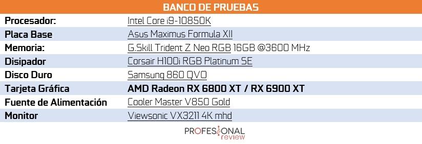 RX 6800 XT vs RX 6900 XT banco de pruebas