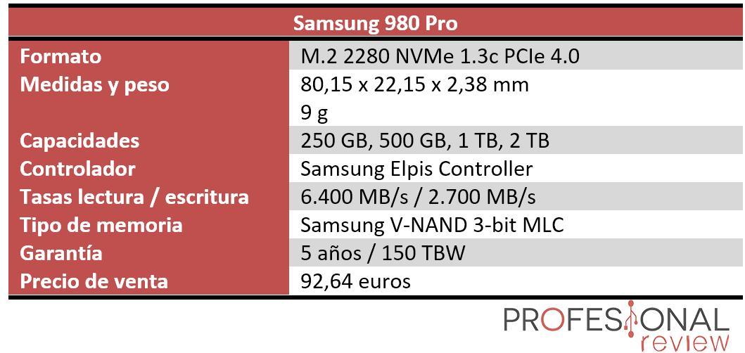 Samsung 980 Pro Características