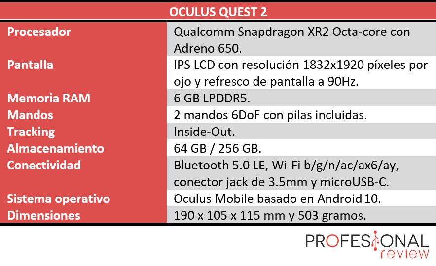 Características Técnicas Oculus Quest 2