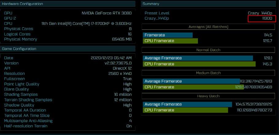 i7-11700KF benchmark