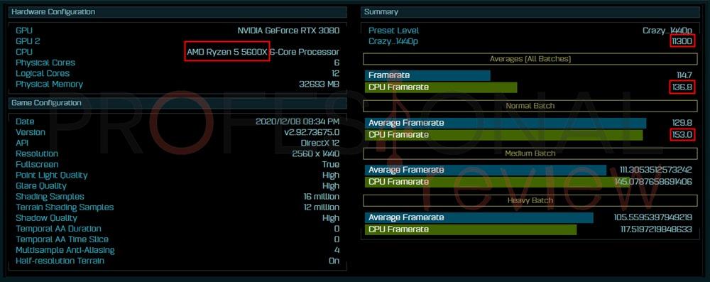 Ryzen 5 5600X AoS benchmark