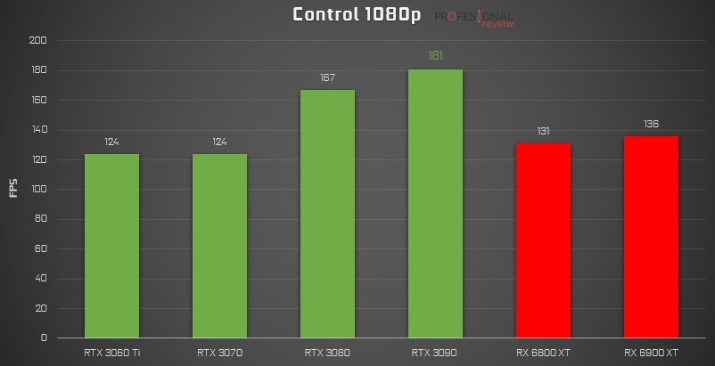 rx 6000 ray tracing 1080p fps