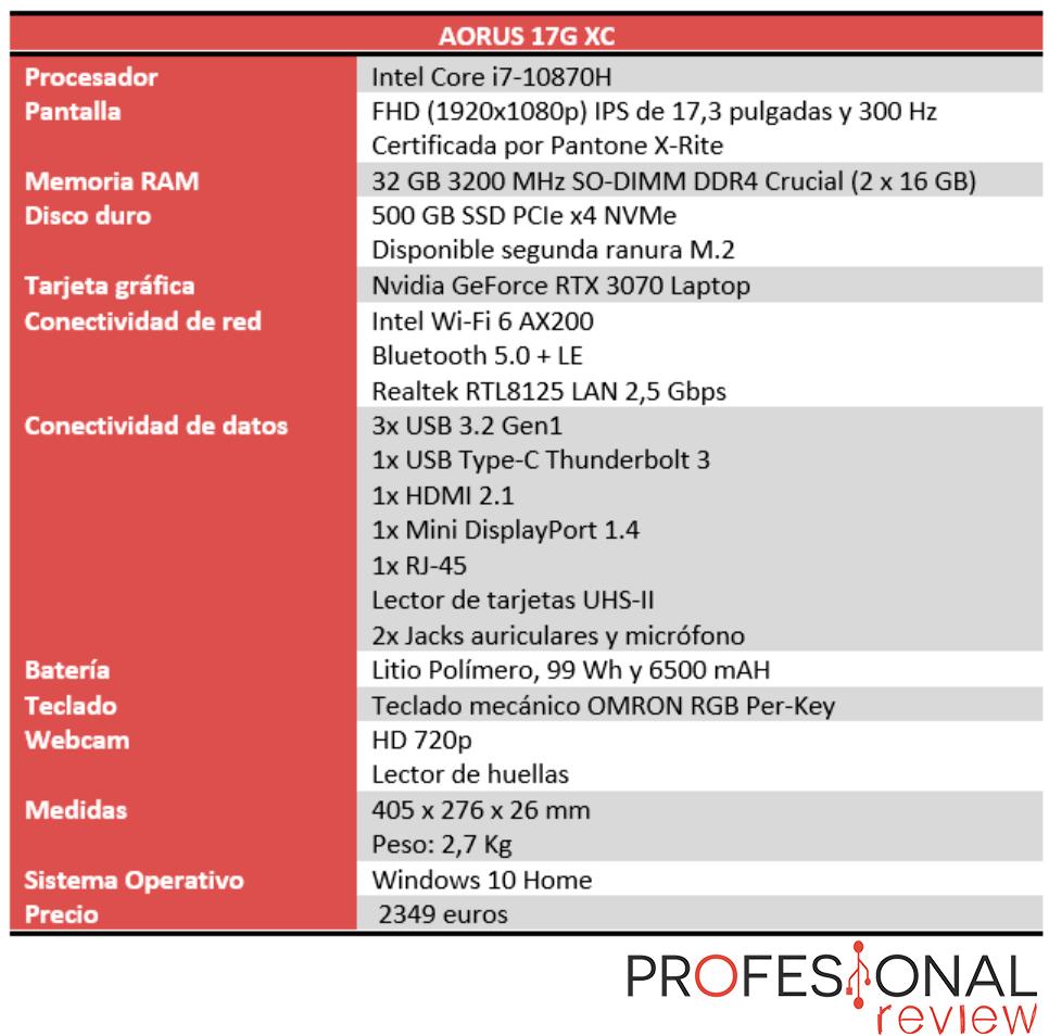 AORUS 17G XC caracteristicas