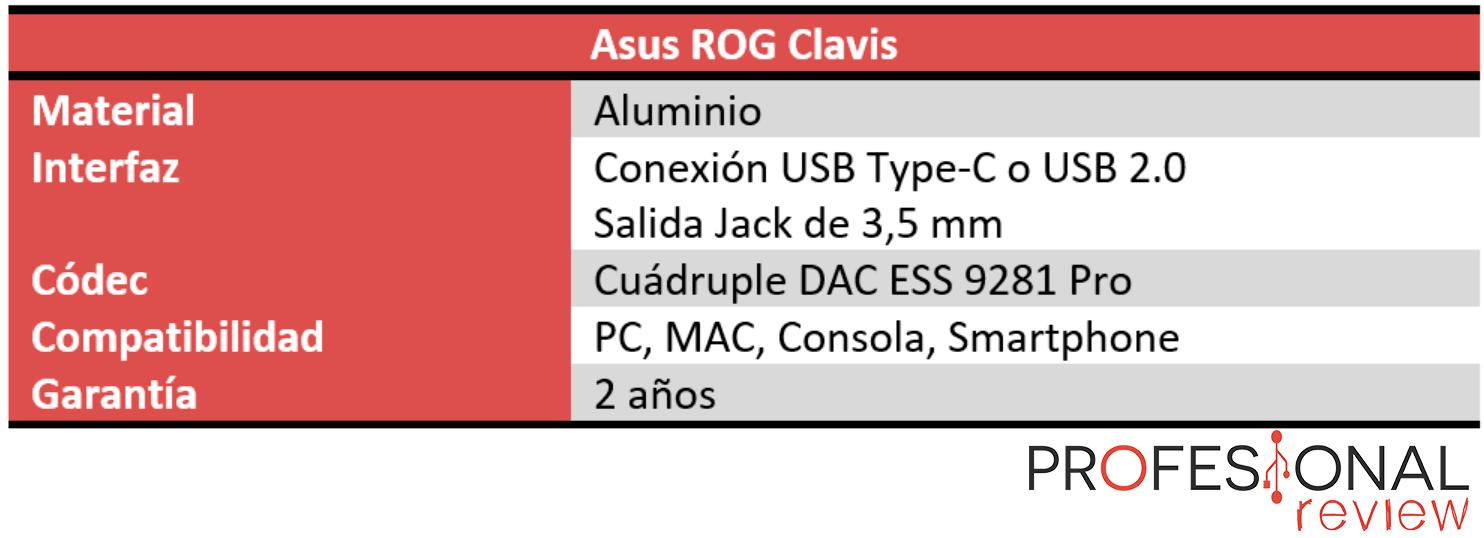 Asus ROG Clavis Características