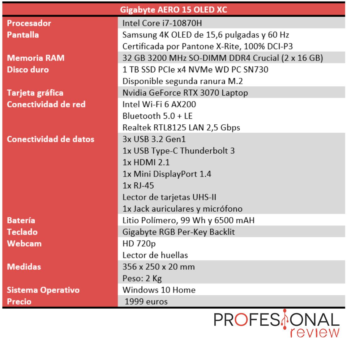 Gigabyte AERO 15 OLED XC Características