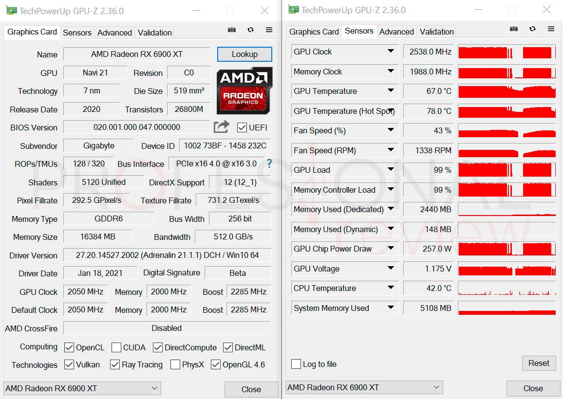 Gigabyte RX 6900 XT Gaming OC Review