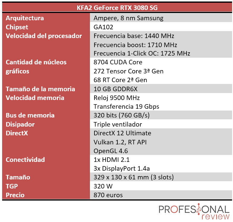 KFA2 GeForce RTX 3080 SG Características