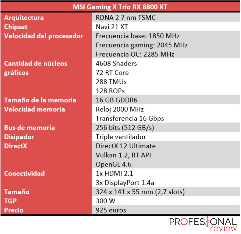 MSI RX 6800 XT Gaming X Trio 16G Características