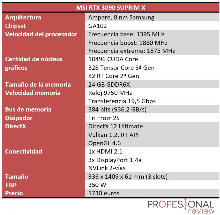MSI RTX 3090 SUPRIM X Características