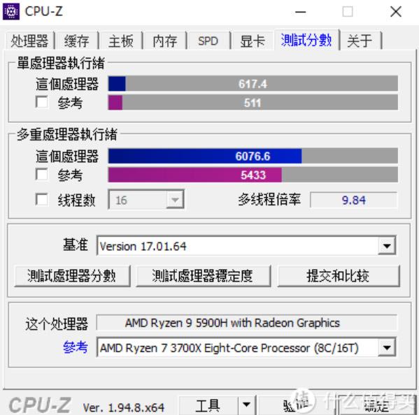 Ryzen 9 5900H CPU-Z