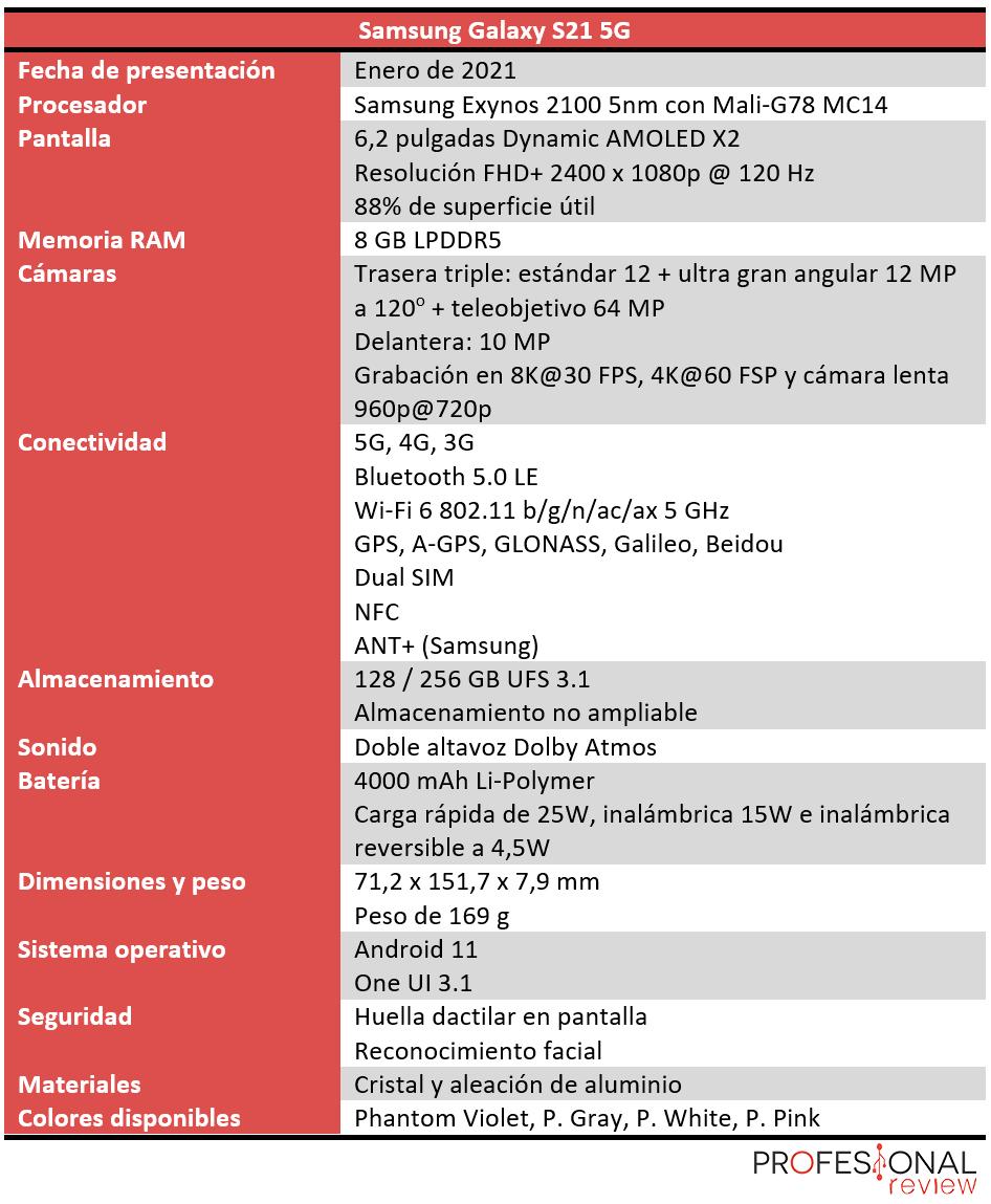 Samsung Galaxy S21 5G Características