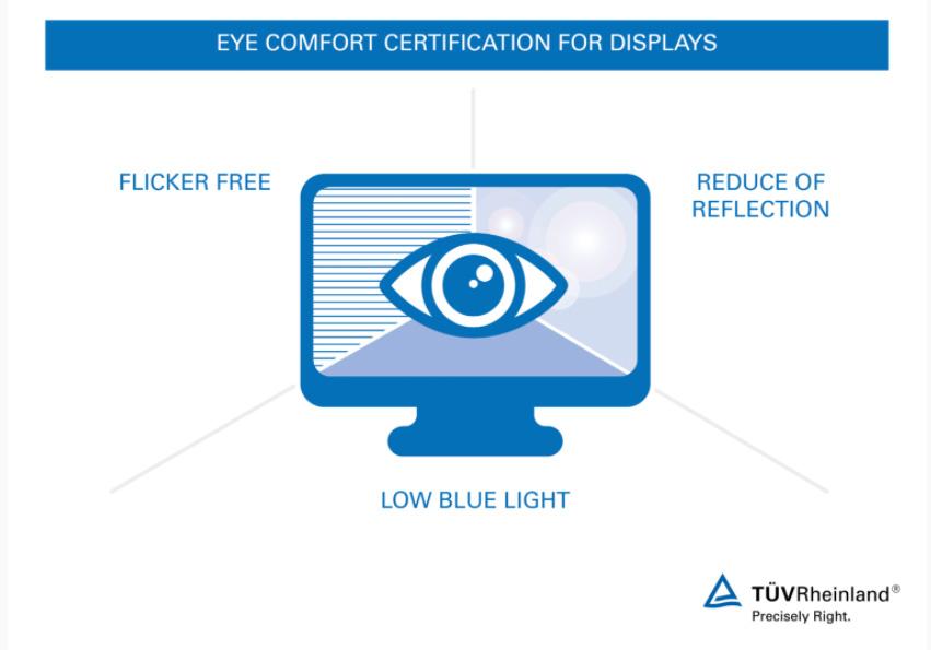 TÜV Rheinland certificación