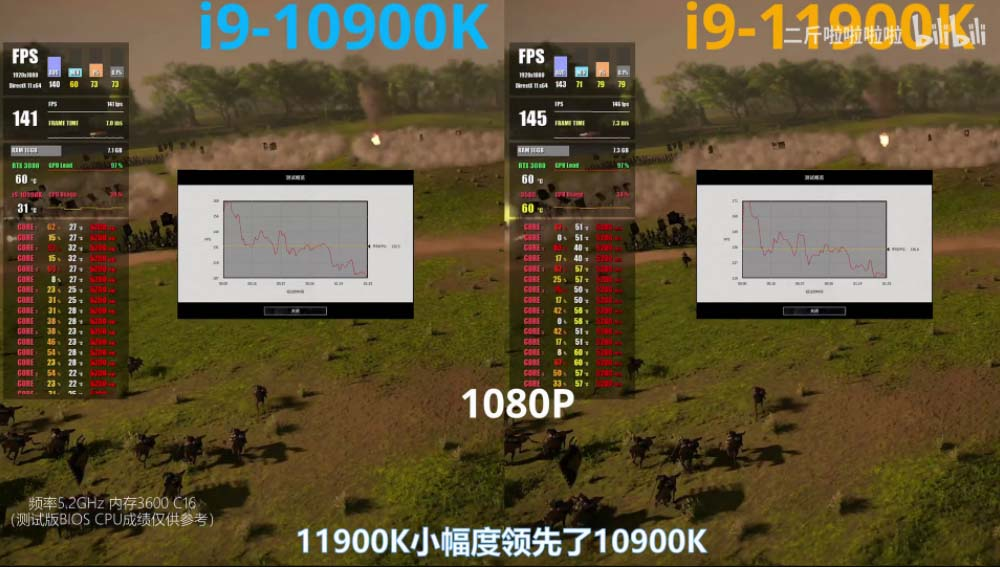 i9-10900k full hd i9-11900K