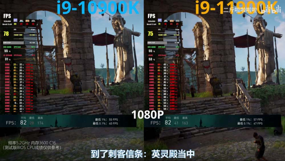 i9-11900k rendimiento gaming