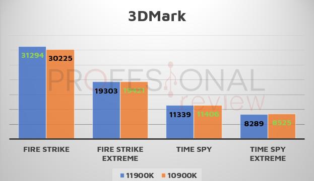 3DMark i9