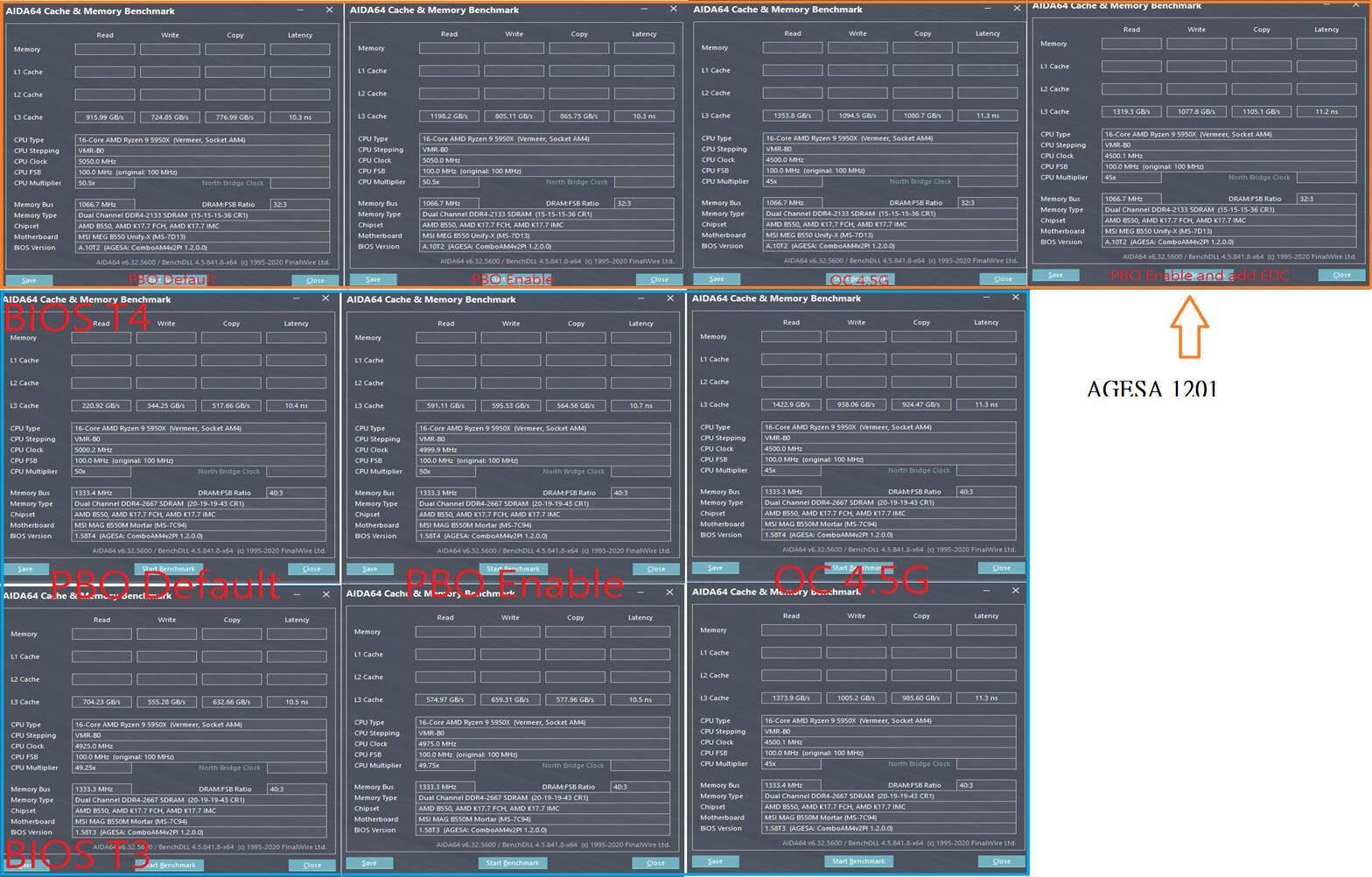 AGESA 1.2.0.1