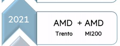 amd trento