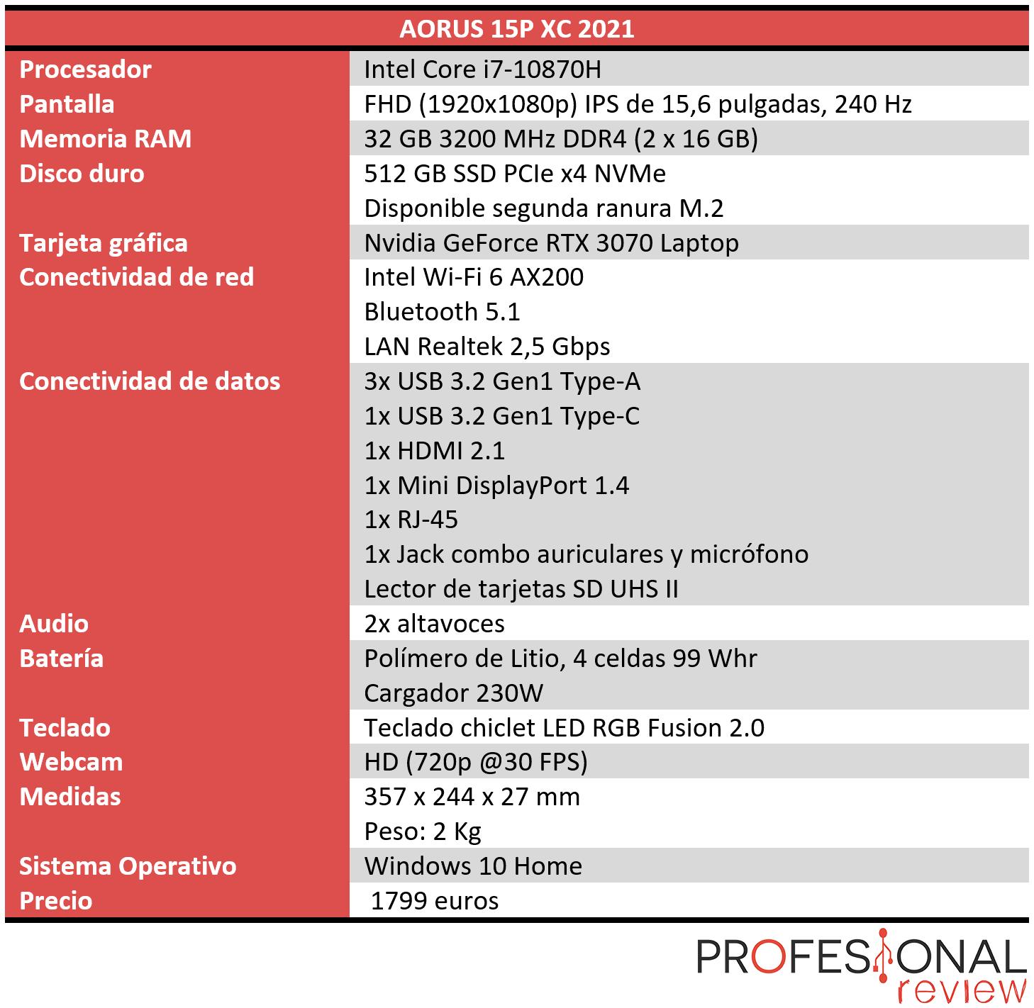 AORUS 15P XC Características