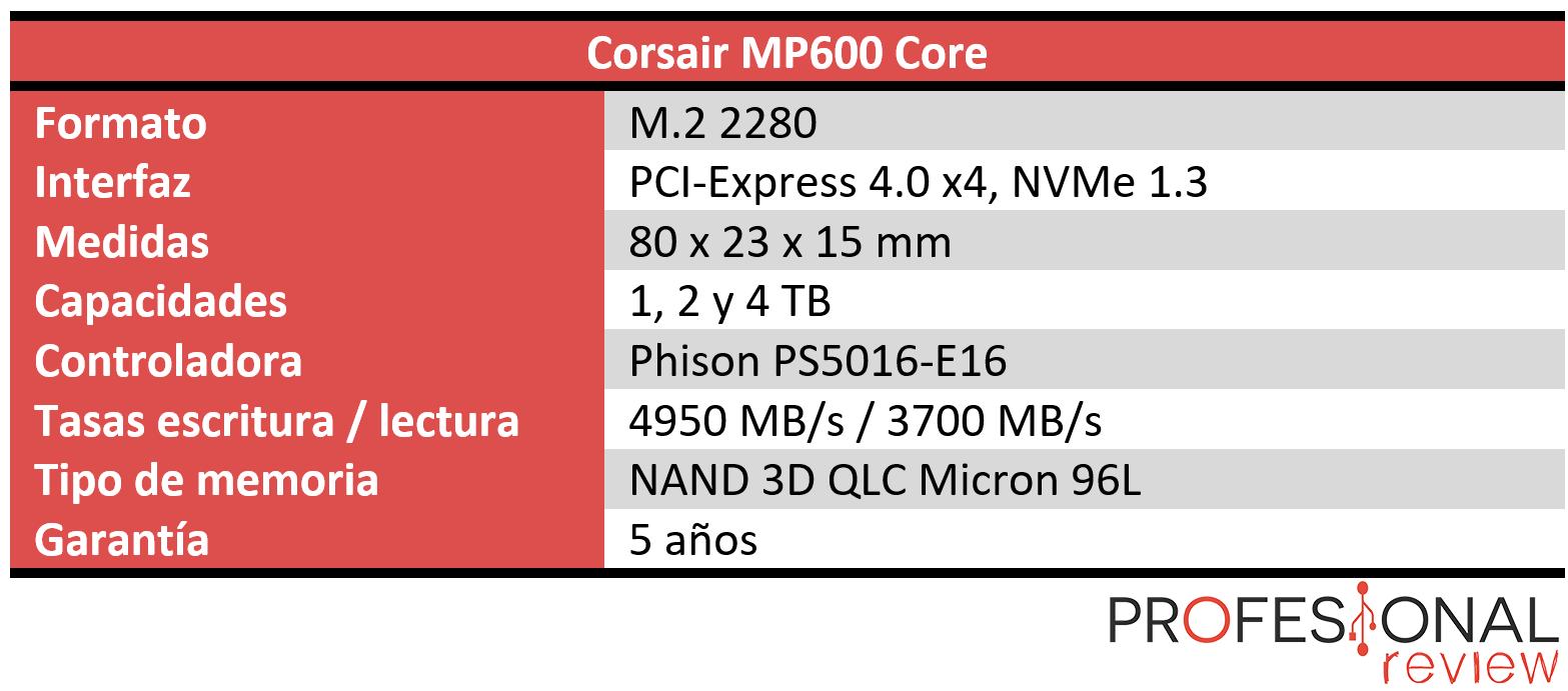 Corsair MP600 Core Características