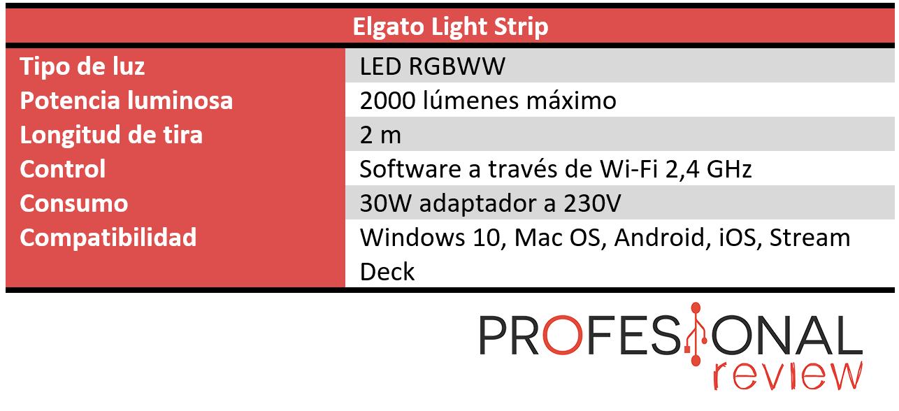 Elgato Light Strip Características