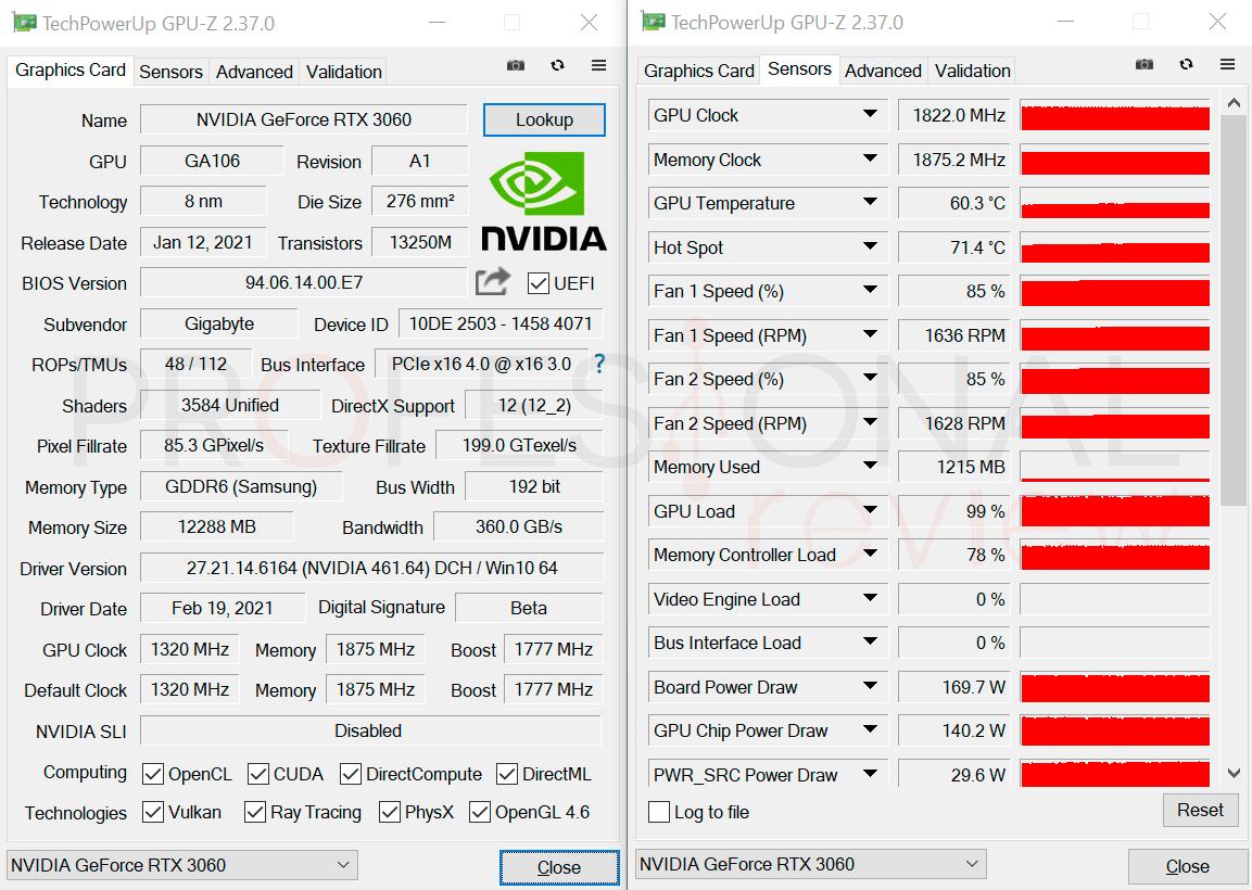 Gigabyte RTX 3060 EAGLE 12G Review