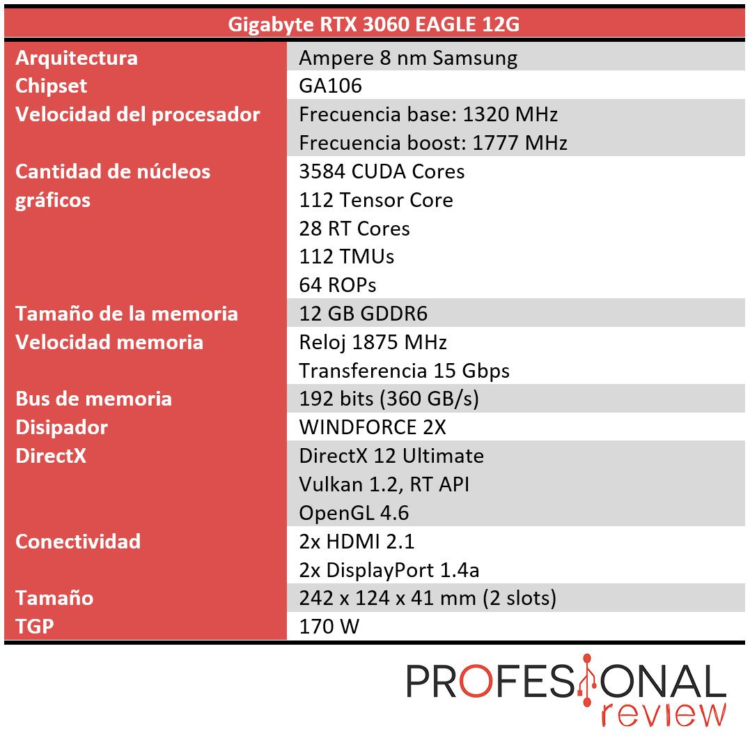 Gigabyte RTX 3060 EAGLE 12G Características
