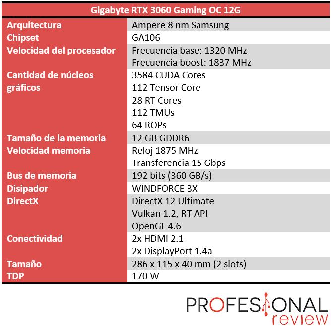 Gigabyte RTX 3060 Gaming OC 12G Características