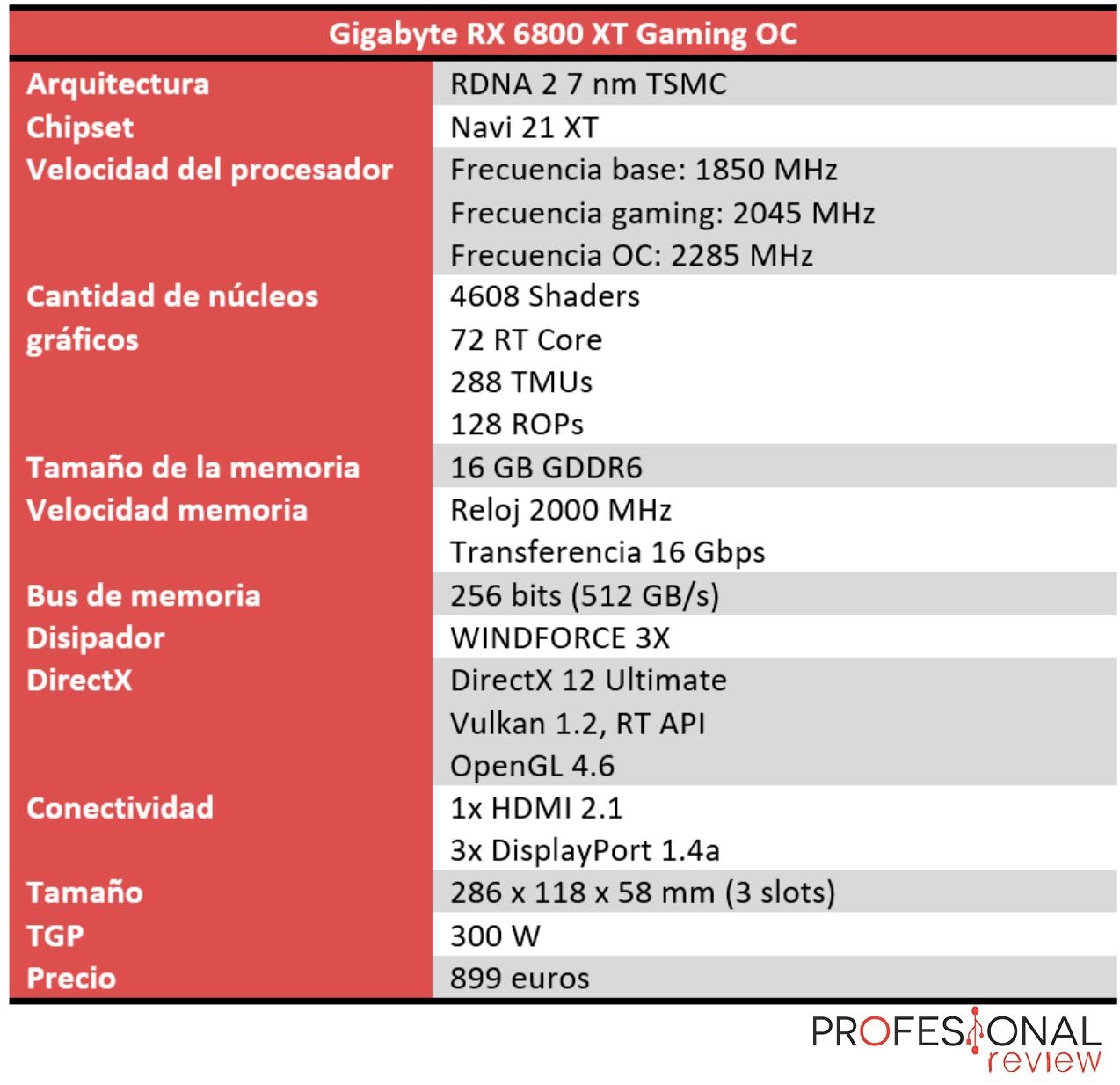 Gigabyte RX 6800 XT Gaming OC Características
