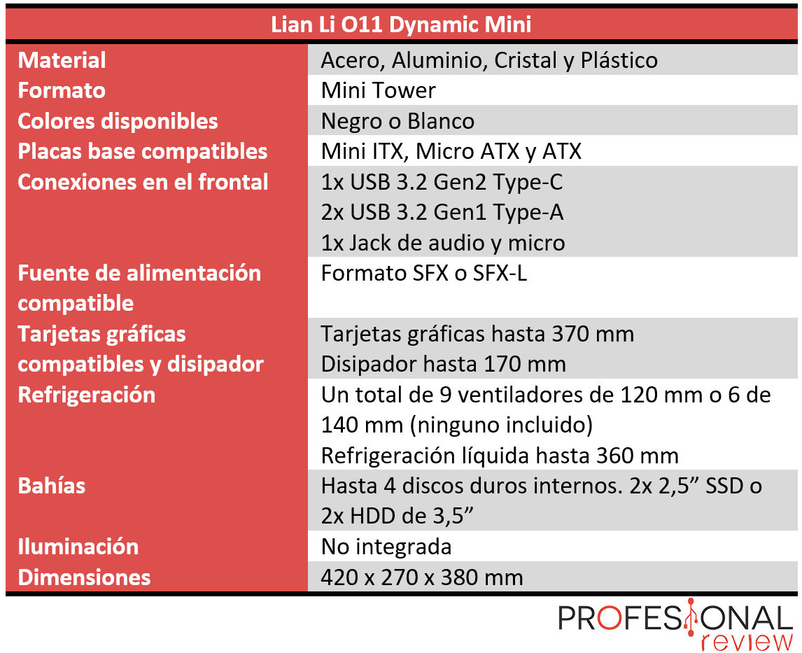 Lian Li O11 Dynamic Mini Características
