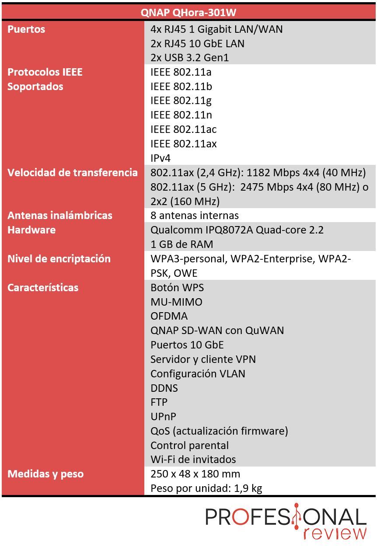 QNAP QHora-301W Características