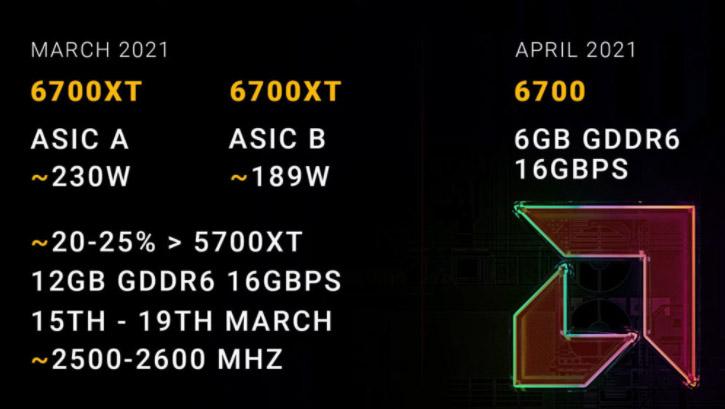 Radeon RX 6700
