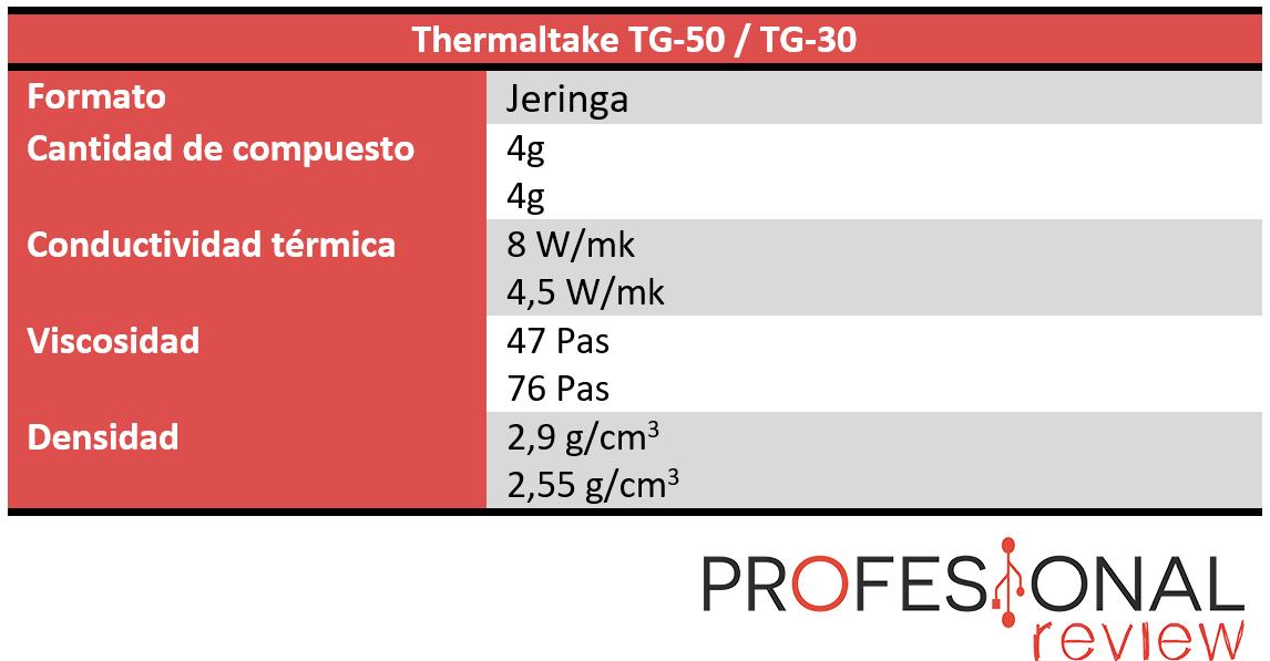 Thermaltake TG-50 Características