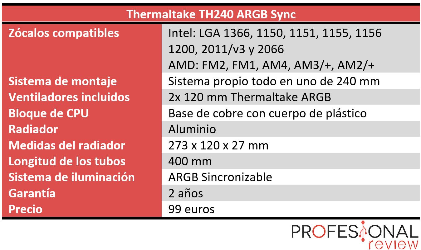 Thermaltake TH240 ARGB Sync Características
