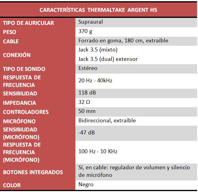 Thermaltake Argent H5