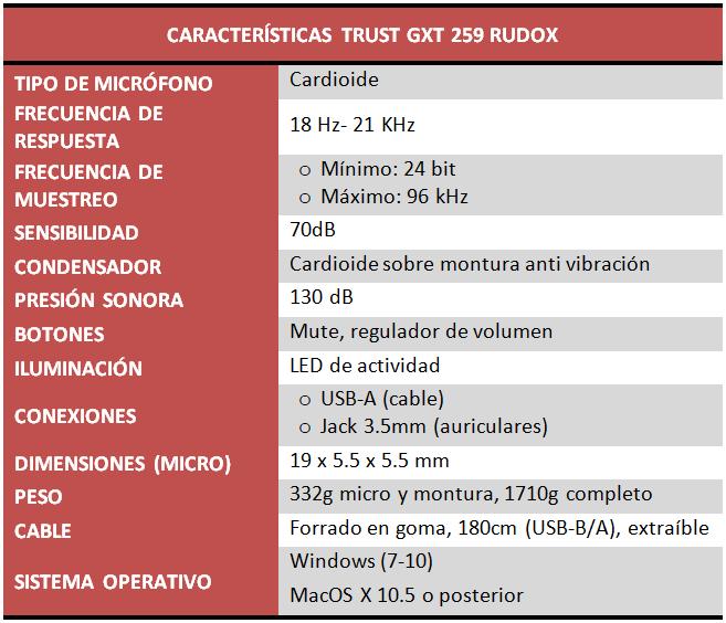 Trust GTX 259 Rudox