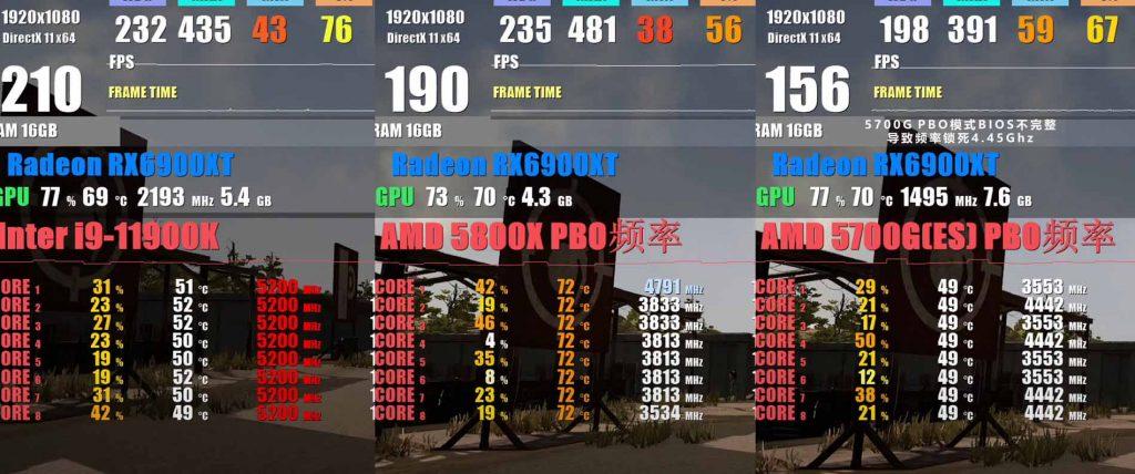 i9-11900K rendimiento PUBG