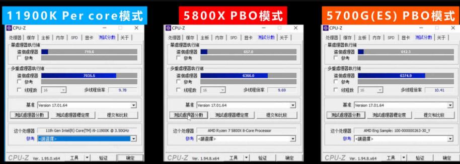 Rocket Lake-S vs Zen 3 CPU-Z