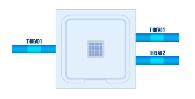 hyperthreading núcleo procesador