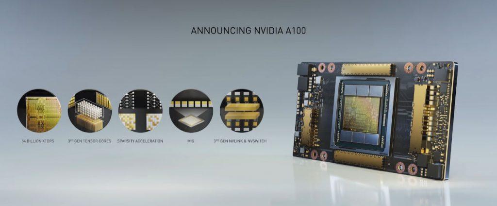 NVIDIA Ampere anunciamiento