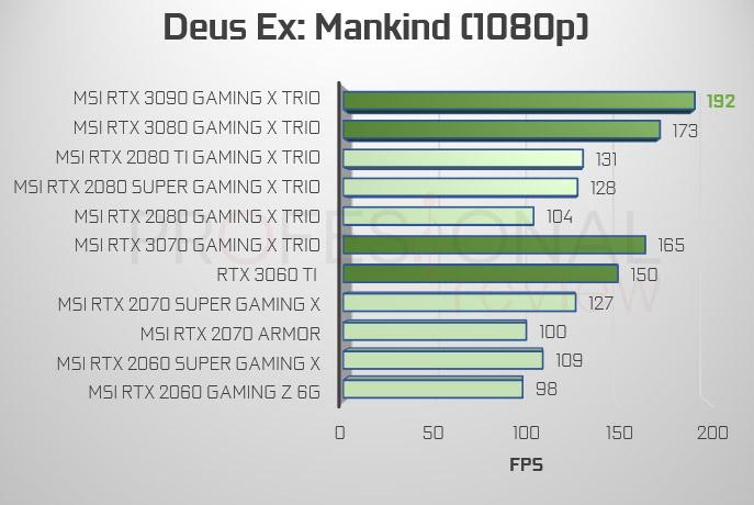 Deus Ex NVIDIA 3000 vs 2000