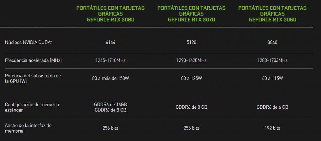 rtx 3000 mobile especificaciones