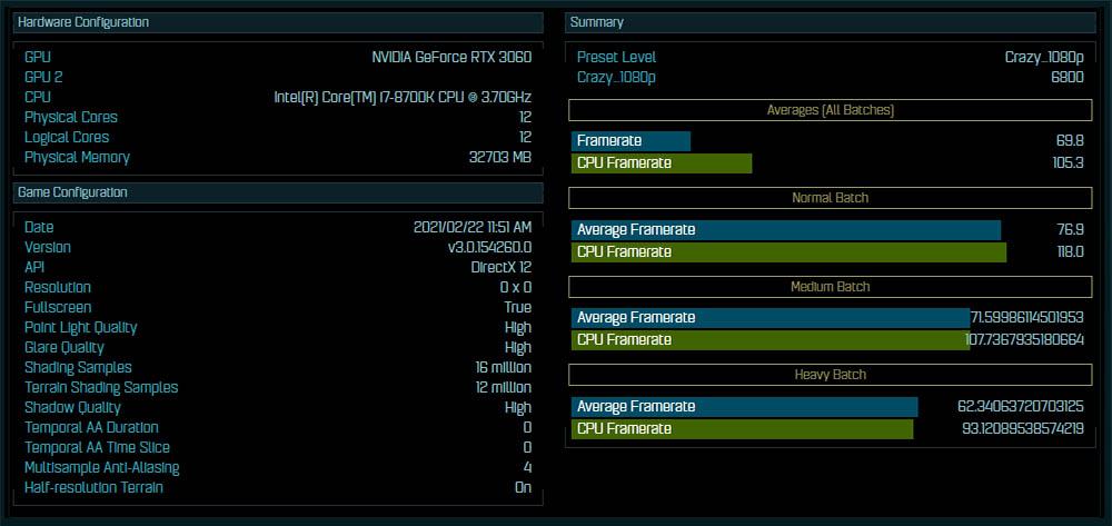 rtx 3060 benchmark AoS