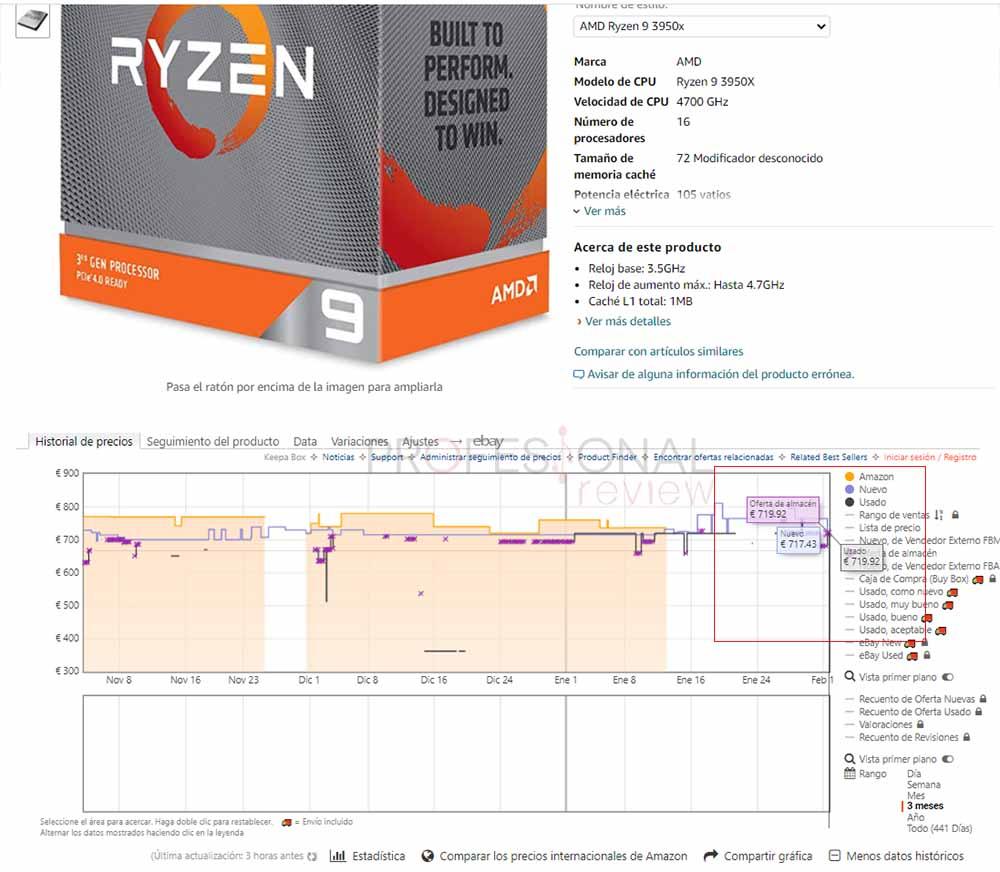 Amazon Ryzen 9 3950X