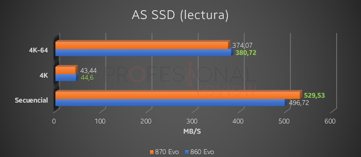 AS SSD samsung ssd SATA comparativa