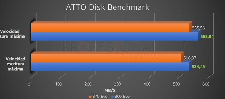 atto disk samsung 860 vs 870