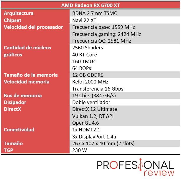 AMD Radeon RX 6700 XT Características