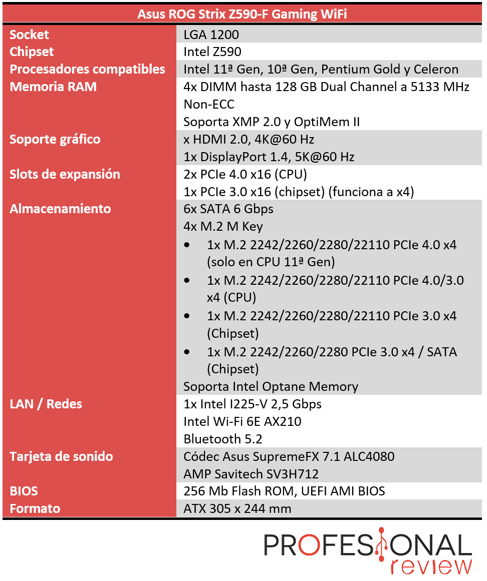 Asus ROG Strix Z590-F Gaming WiFi Características